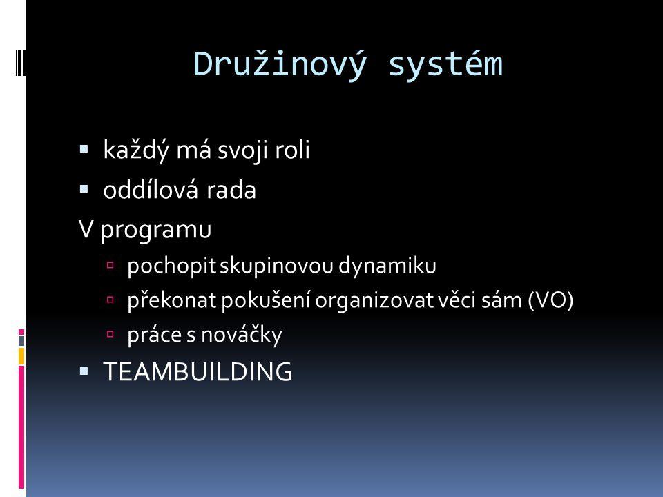 Družinový systém každý má svoji roli oddílová rada V programu