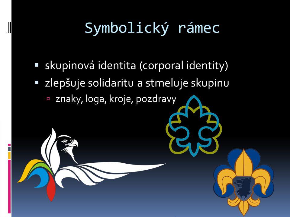 Symbolický rámec skupinová identita (corporal identity)