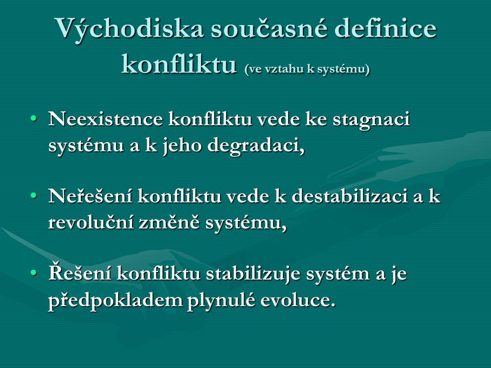 Východiska současné definice konfliktu (ve vztahu k systému)