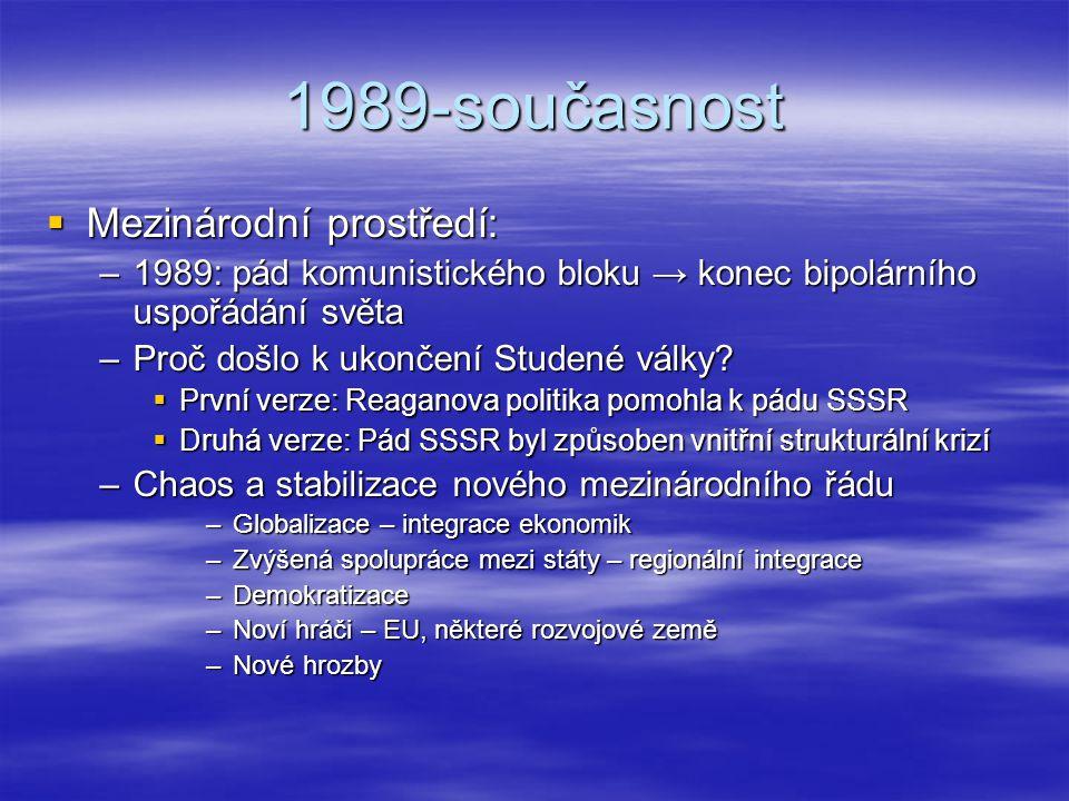 1989-současnost Mezinárodní prostředí: