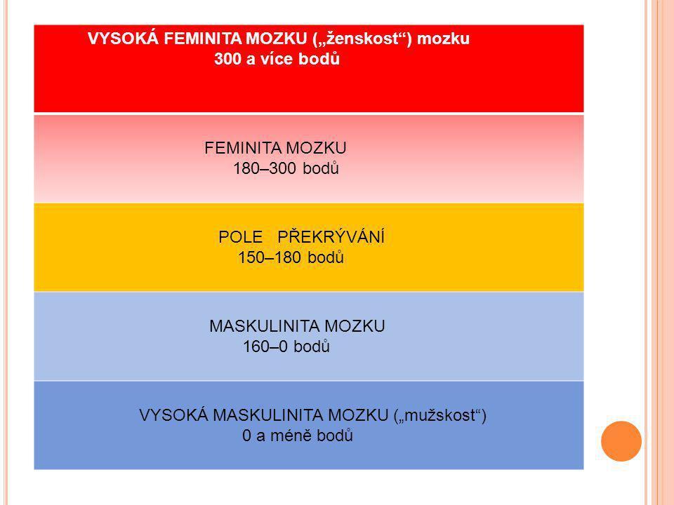 """VYSOKÁ FEMINITA MOZKU (""""ženskost ) mozku"""