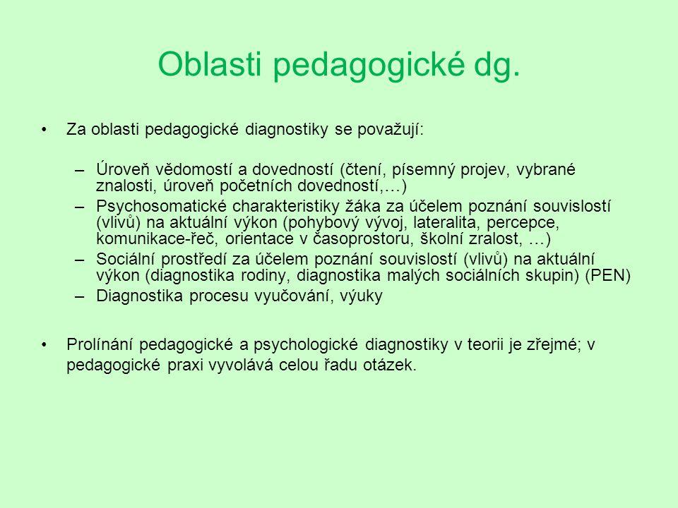 Oblasti pedagogické dg.