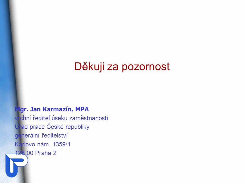 Děkuji za pozornost Mgr. Jan Karmazín, MPA