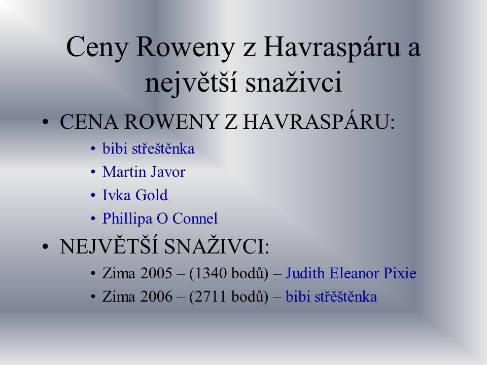 Ceny Roweny z Havraspáru a největší snaživci