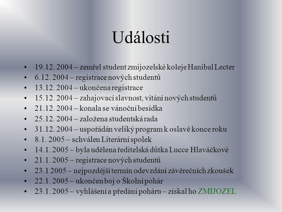 Události 19.12. 2004 – zemřel student zmijozelské koleje Hanibal Lecter. 6.12. 2004 – registrace nových studentů.