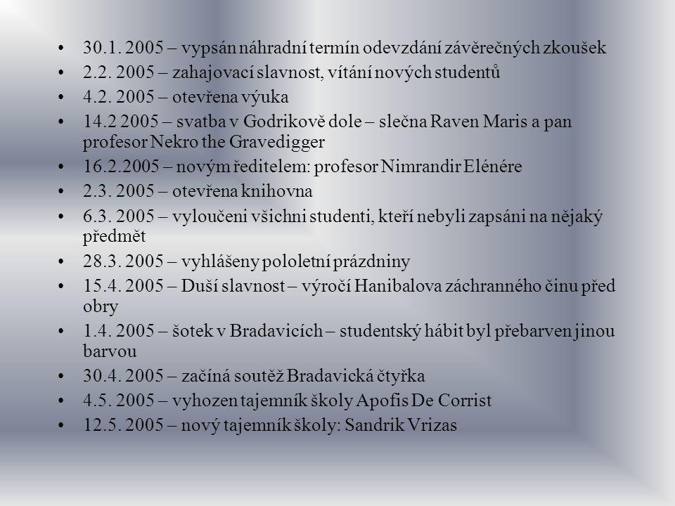 30.1. 2005 – vypsán náhradní termín odevzdání závěrečných zkoušek