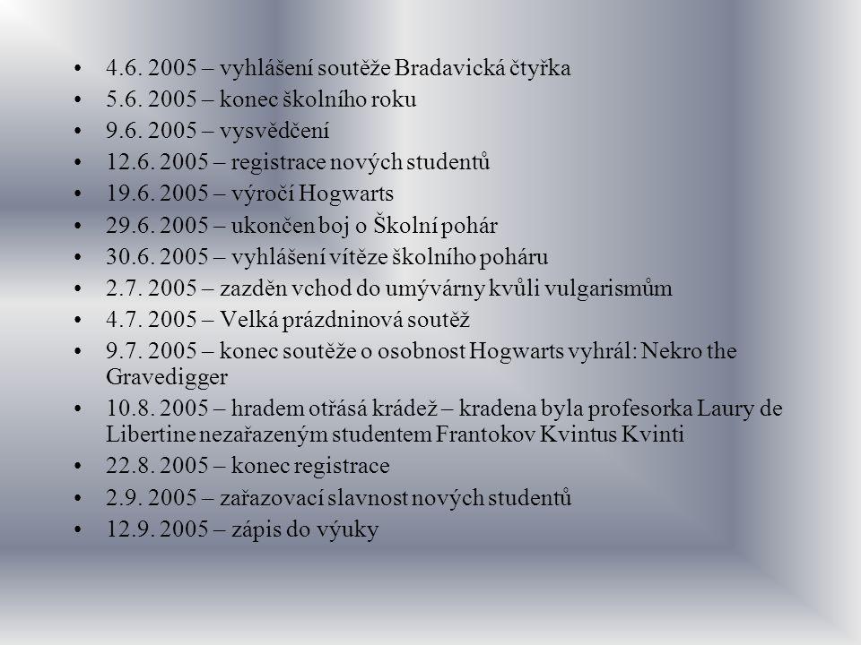 4.6. 2005 – vyhlášení soutěže Bradavická čtyřka