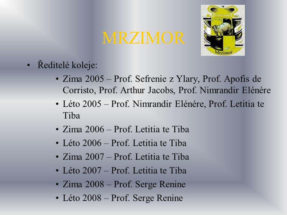 MRZIMOR Ředitelé koleje: