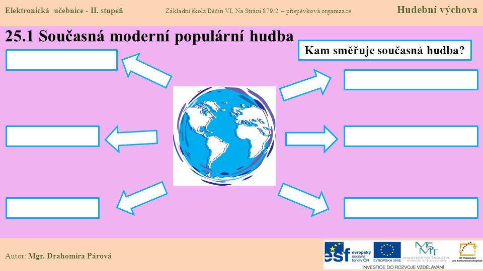 25.1 Současná moderní populární hudba