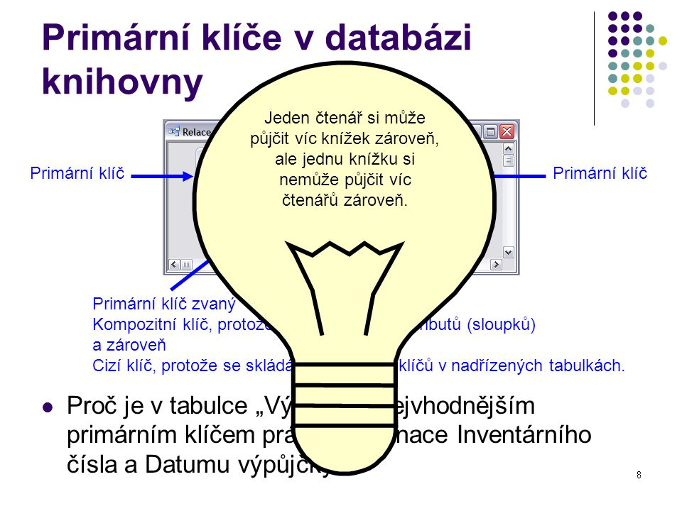 Primární klíče v databázi knihovny
