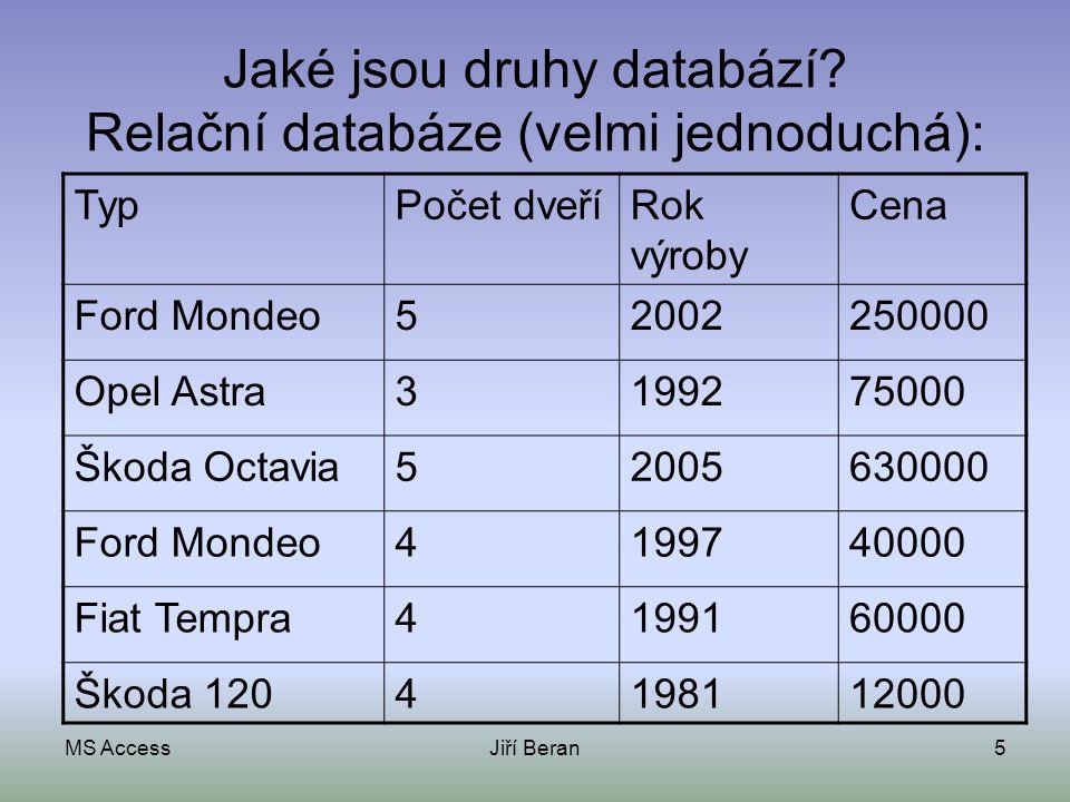 Jaké jsou druhy databází Relační databáze (velmi jednoduchá):