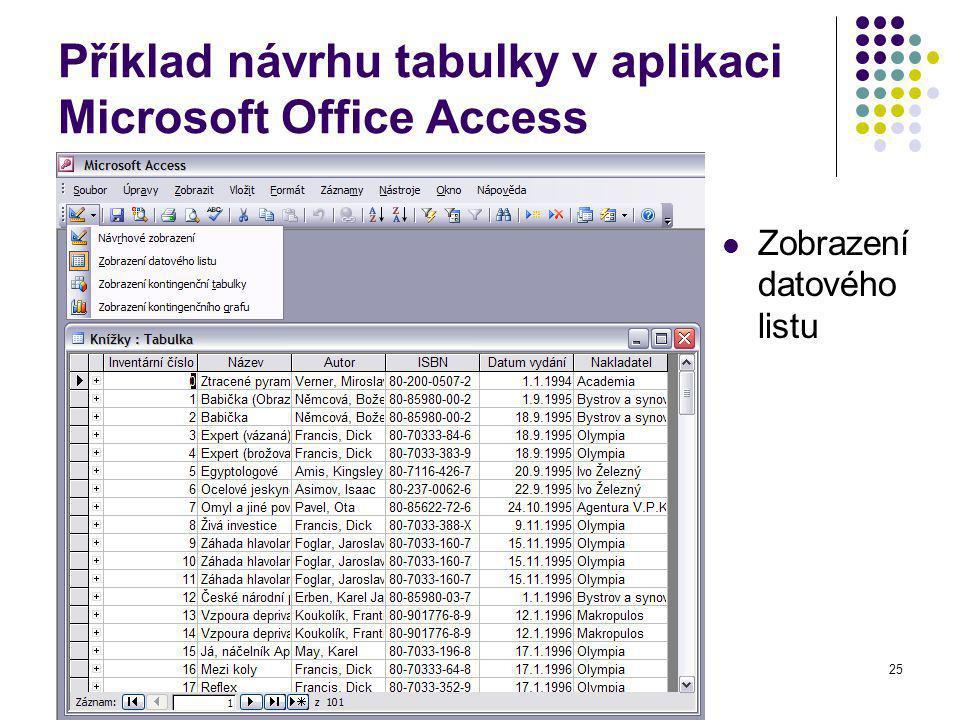 Příklad návrhu tabulky v aplikaci Microsoft Office Access
