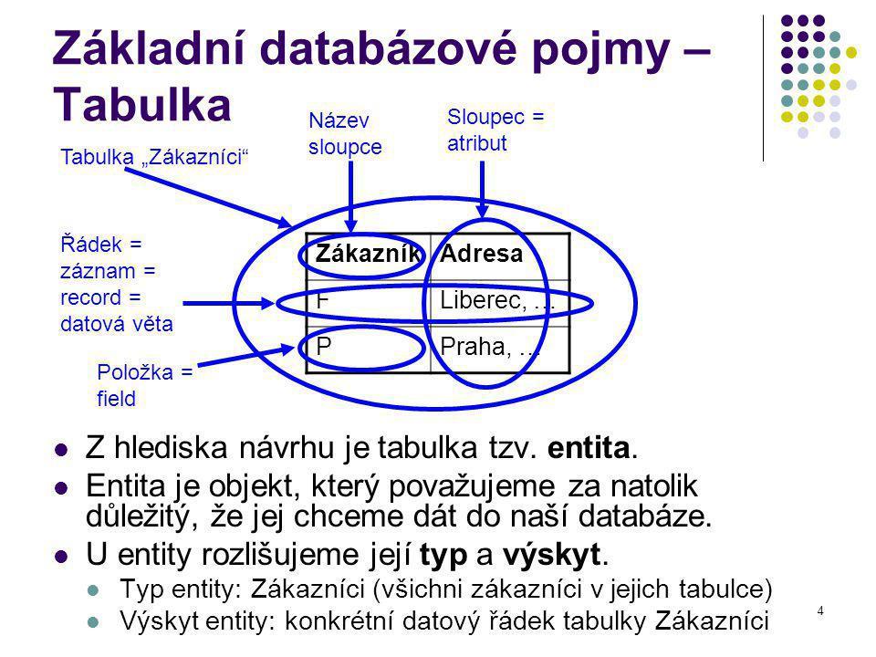 Základní databázové pojmy – Tabulka