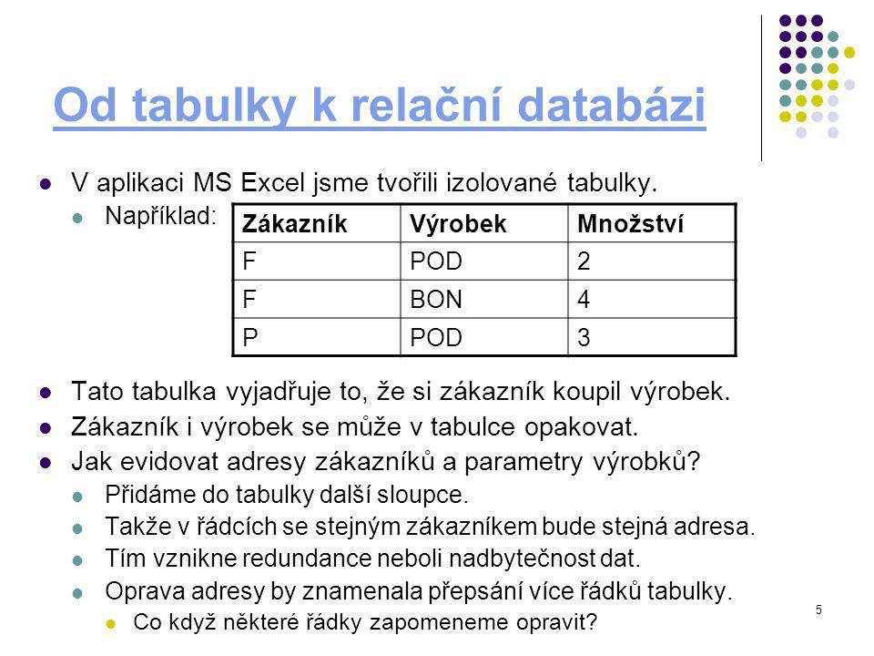 Od tabulky k relační databázi