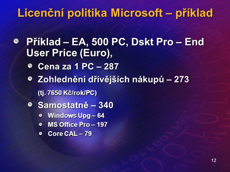 Licenční politika Microsoft – příklad