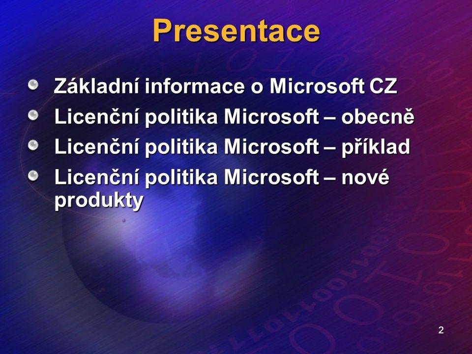Presentace Základní informace o Microsoft CZ