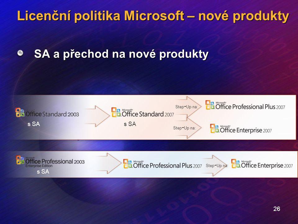 Licenční politika Microsoft – nové produkty