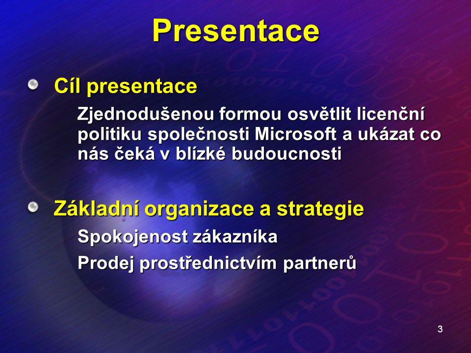 Presentace Cíl presentace Základní organizace a strategie