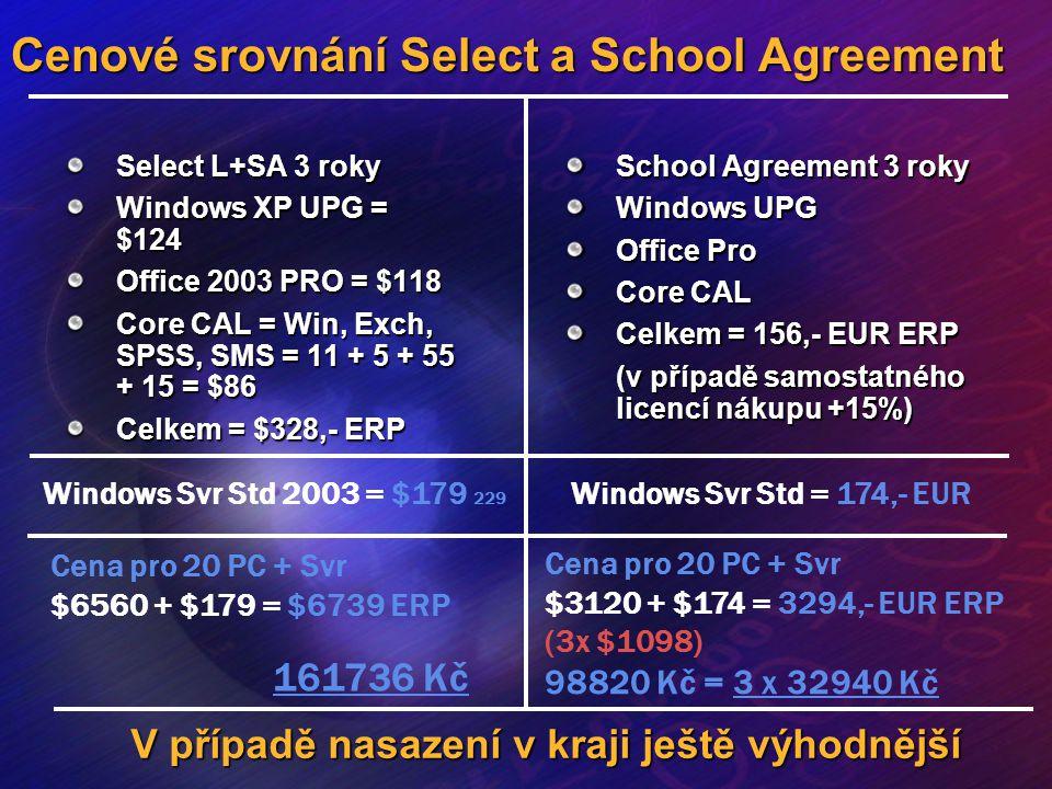 Cenové srovnání Select a School Agreement