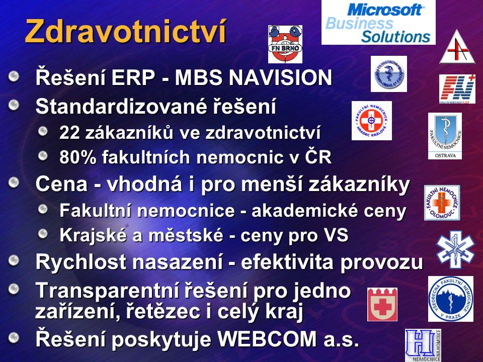 Zdravotnictví Řešení ERP - MBS NAVISION Standardizované řešení