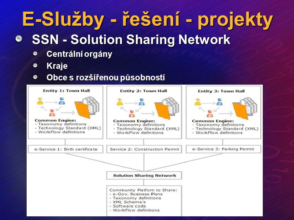 E-Služby - řešení - projekty