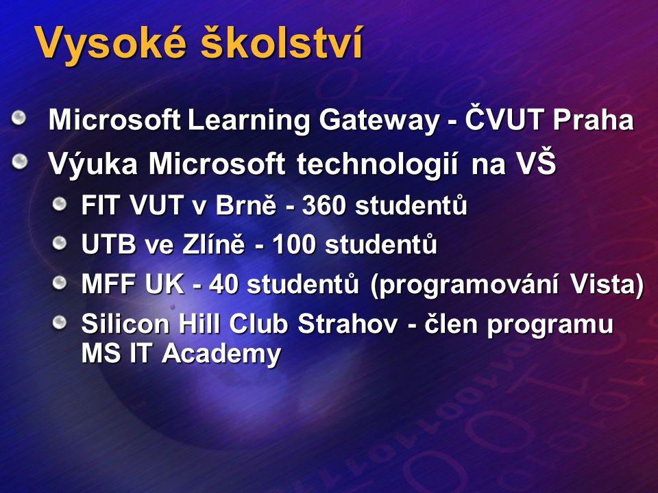 Vysoké školství Výuka Microsoft technologií na VŠ