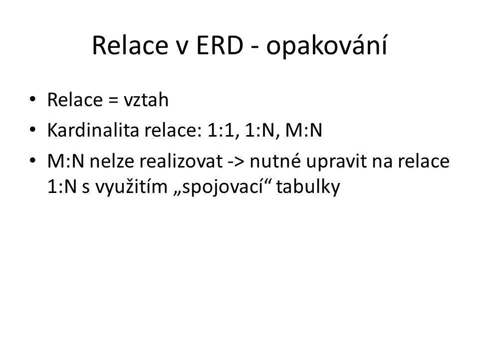 Relace v ERD - opakování