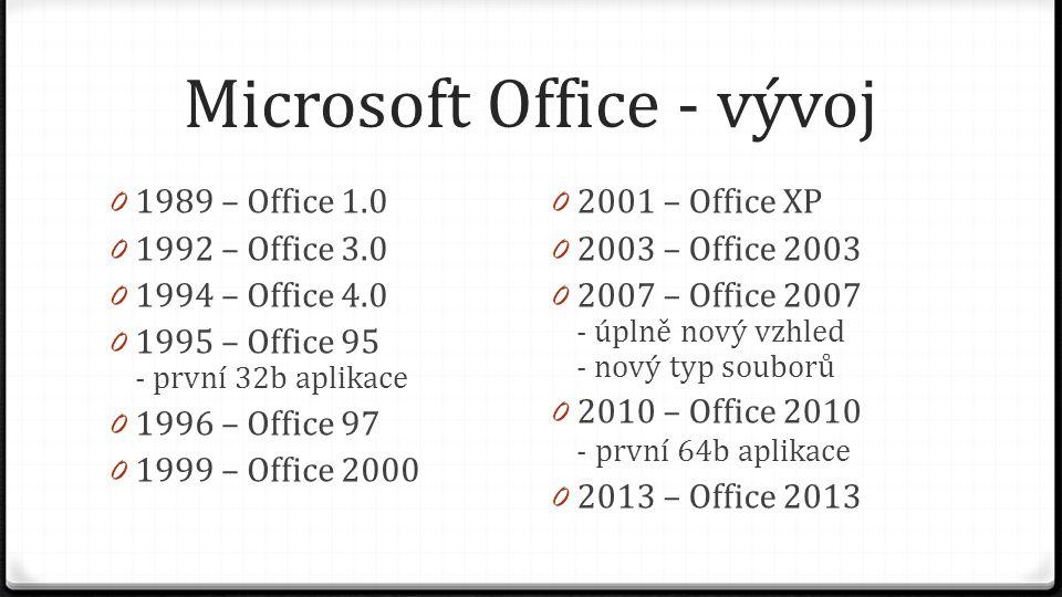 Microsoft Office - vývoj