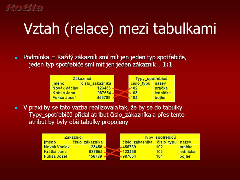 Vztah (relace) mezi tabulkami