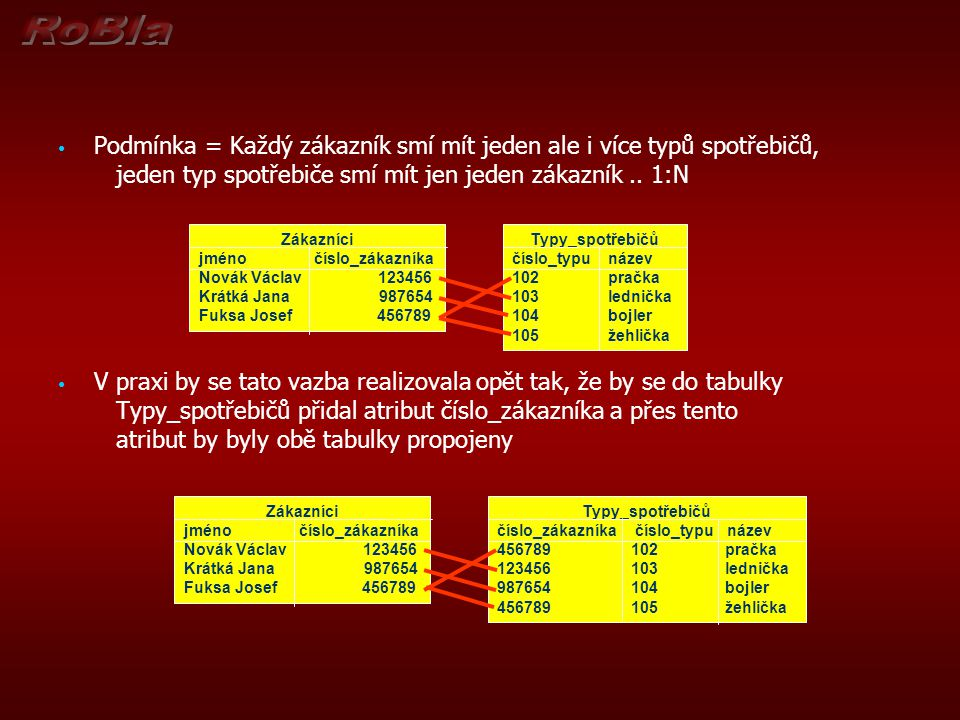 Podmínka = Každý zákazník smí mít jeden ale i více typů spotřebičů, jeden typ spotřebiče smí mít jen jeden zákazník .. 1:N