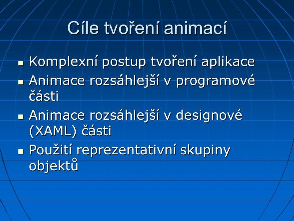 Cíle tvoření animací Komplexní postup tvoření aplikace
