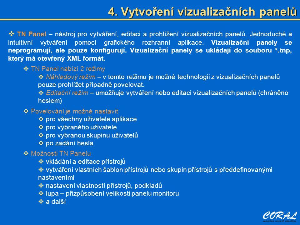 4. Vytvoření vizualizačních panelů