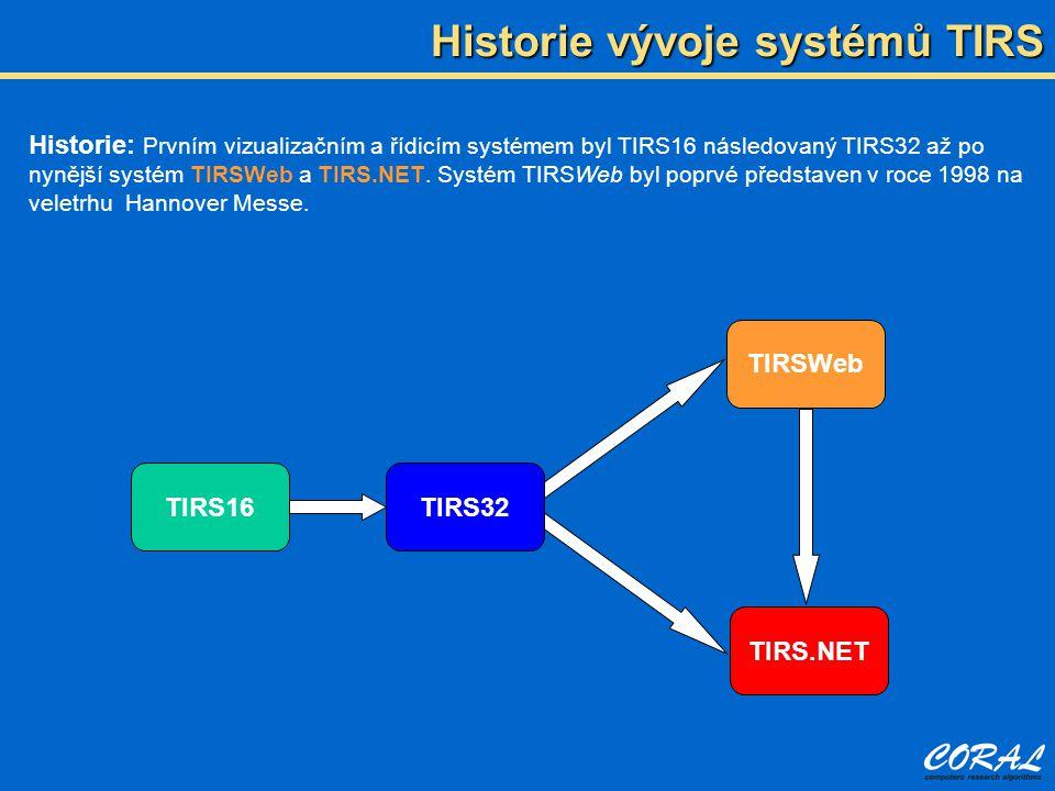Historie vývoje systémů TIRS
