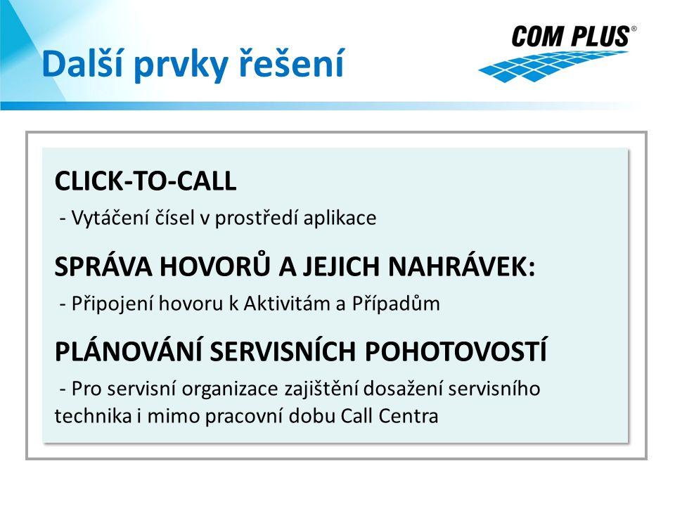Další prvky řešení CLICK-TO-CALL SPRÁVA HOVORŮ A JEJICH NAHRÁVEK: