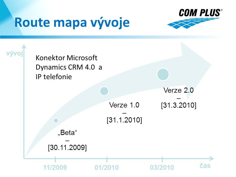 Route mapa vývoje Konektor Microsoft Dynamics CRM 4.0 a IP telefonie
