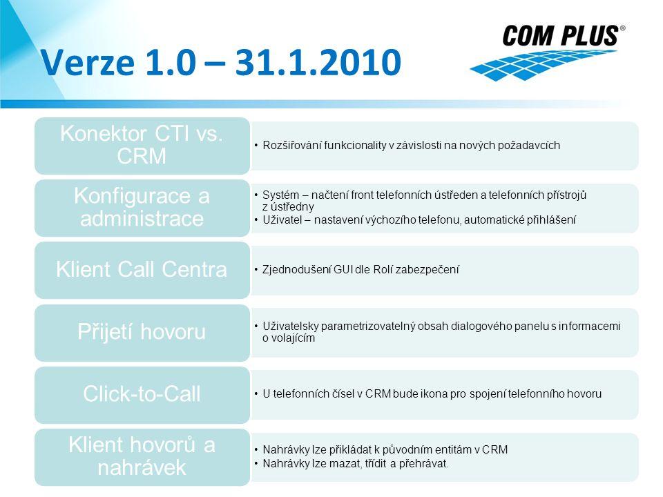 Verze 1.0 – 31.1.2010 5.4.2017 Konektor CTI vs. CRM