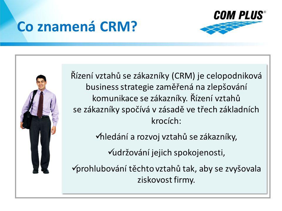 Co znamená CRM