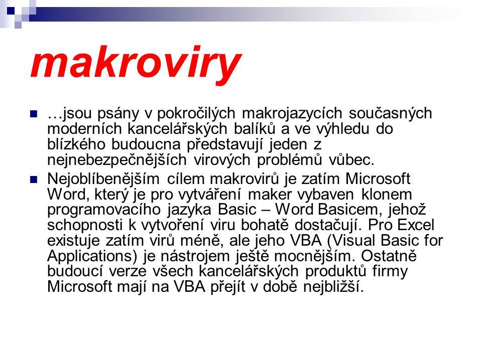 makroviry