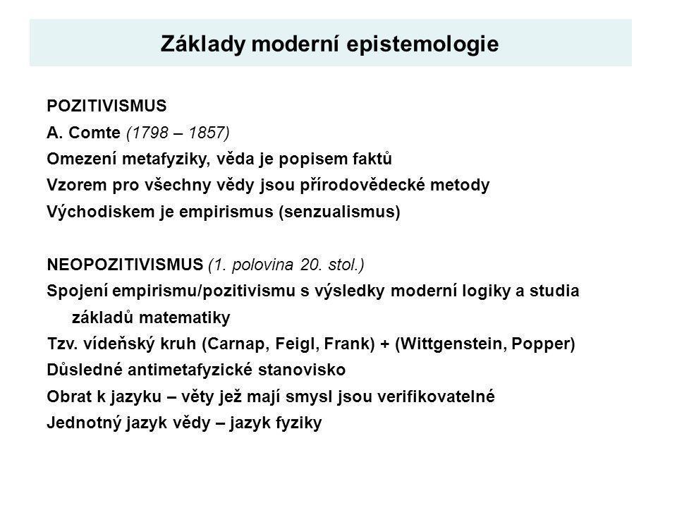 Základy moderní epistemologie