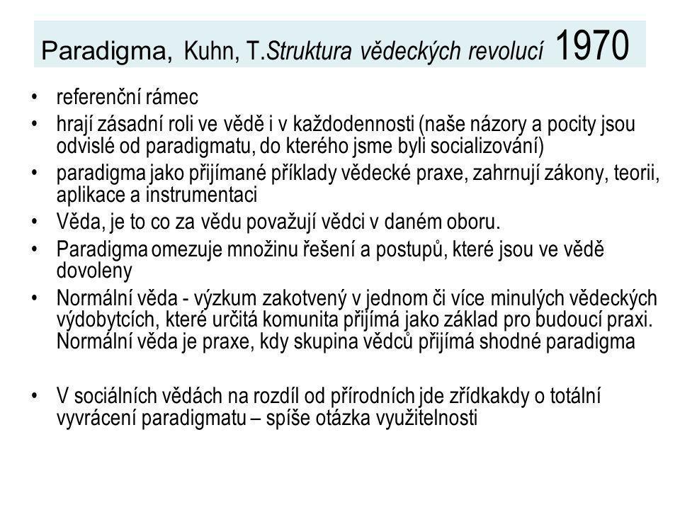 Paradigma, Kuhn, T.Struktura vědeckých revolucí 1970