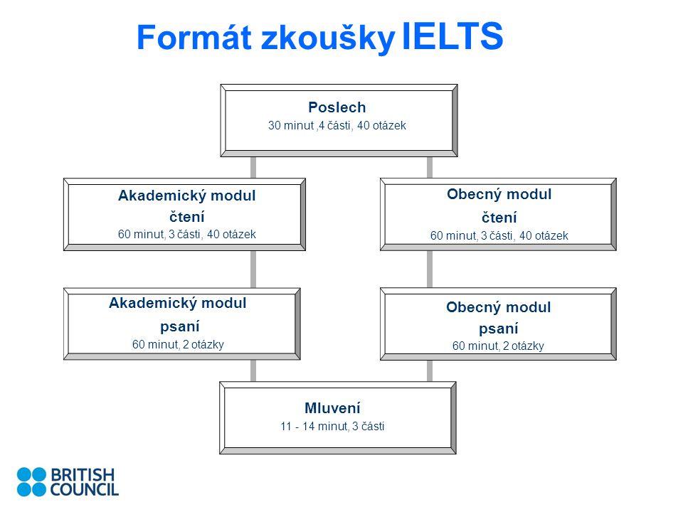 Formát zkoušky IELTS Poslech Obecný modul čtení Akademický modul psaní