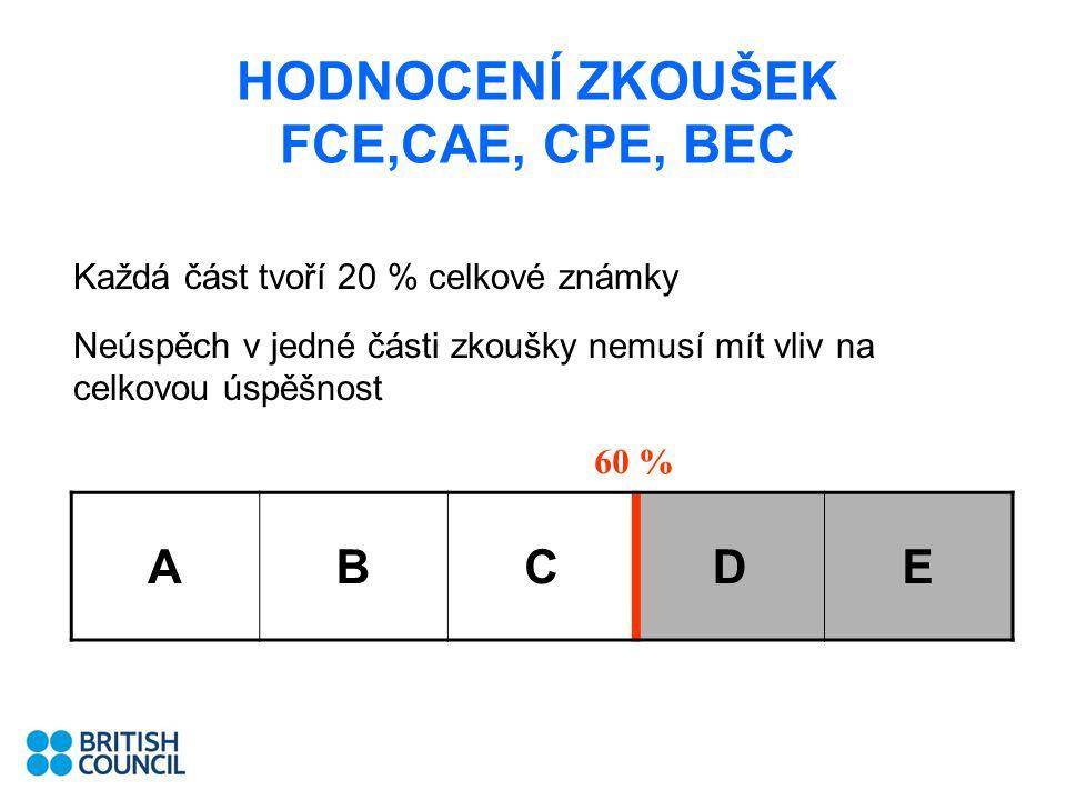 HODNOCENÍ ZKOUŠEK FCE,CAE, CPE, BEC