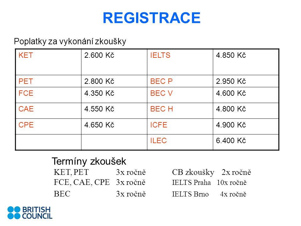 REGISTRACE Termíny zkoušek Poplatky za vykonání zkoušky