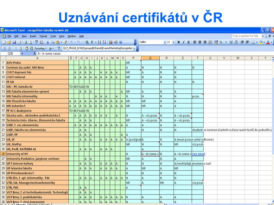 Uznávání certifikátů v ČR