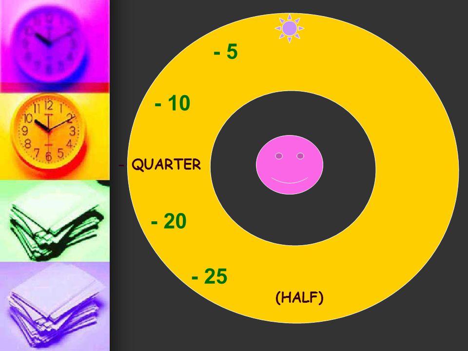 - 5 - 10 - QUARTER - 20 - 25 (HALF)