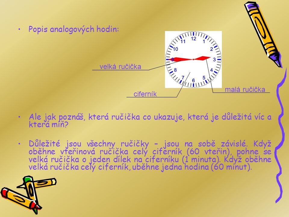 Popis analogových hodin: