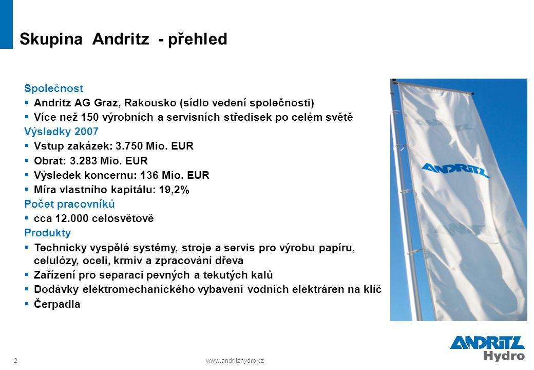 Skupina Andritz - přehled