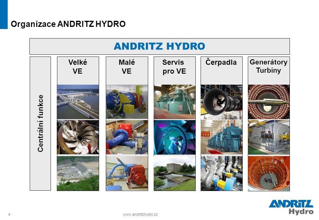 Organizace ANDRITZ HYDRO