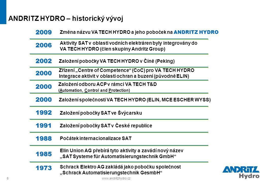 ANDRITZ HYDRO – historický vývoj