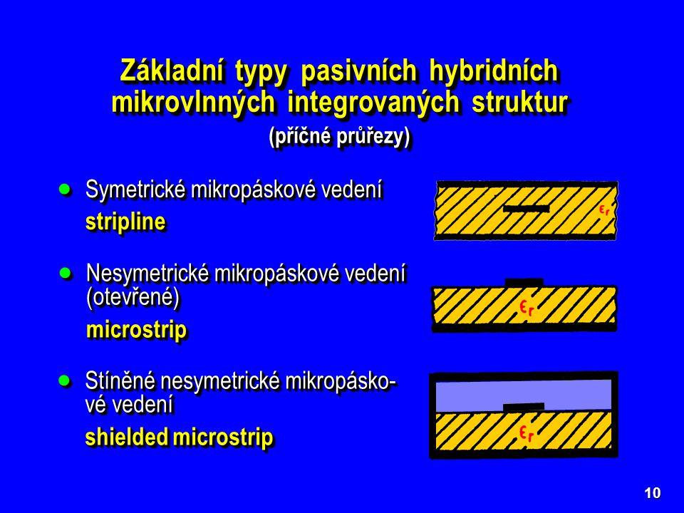 Základní typy pasivních hybridních mikrovlnných integrovaných struktur